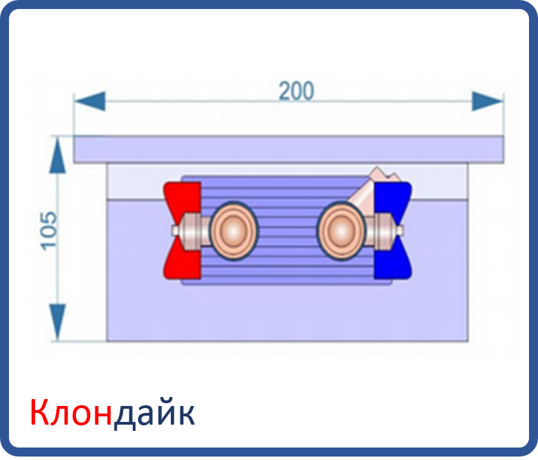Внутрипольный конвектор Radopol KV 10 200*5000