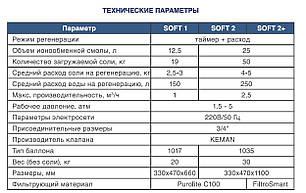 Система умягчения и обезжелезивания воды NW-SOFT-2+ 2.5м3/час, фото 2