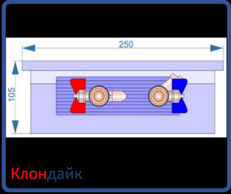 Внутрипольный конвектор Radopol KV 10 300*1750
