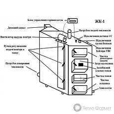 Твердотопливный котел Идмар ЖК-1 25 кВт, фото 2