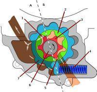 Устройство регулируемого масляного насоса роторного типа