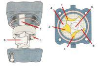 Устройство масляного насоса роторного типа