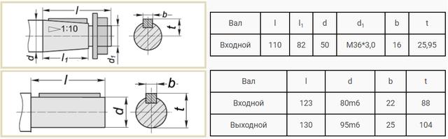 Присоединительные размеры валов редуктора РМ-500 чертеж