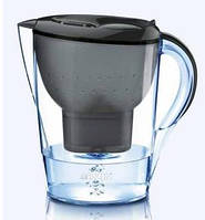 Фільтри-глечики для води