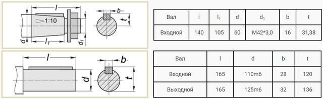 Приєднувальні розміри валів редуктора РМ-650 креслення