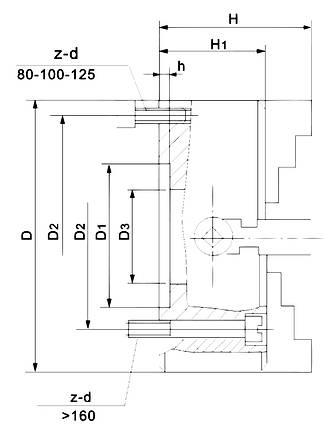 Лицевая панель K72 - 1000, фото 2