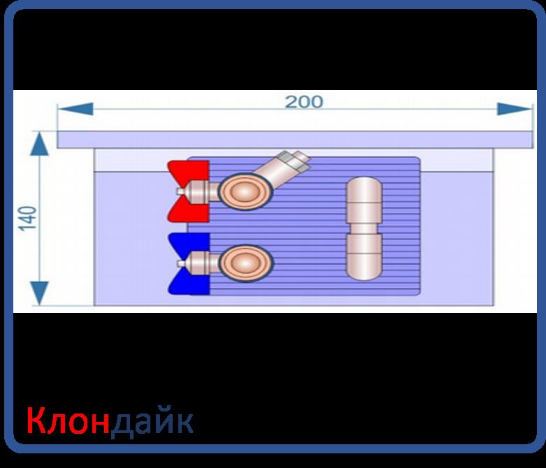 Внутрипольный конвектор Radopol KV 14 250*1500