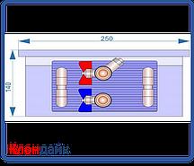 Внутрипольный конвектор Radopol KV 14 300*1250