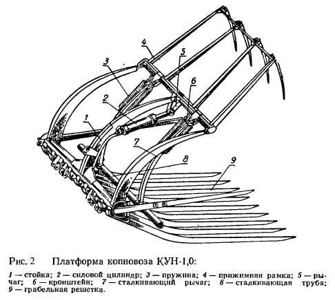 Платформа копновоза КУН-1