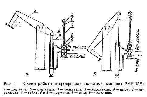 Валкователь-разбрасыватель органических удобрений РУН-15А