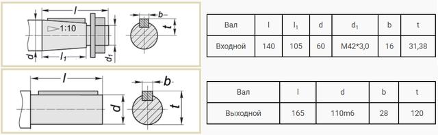 Присоединительные размеры валов редуктора РМ-750 чертеж