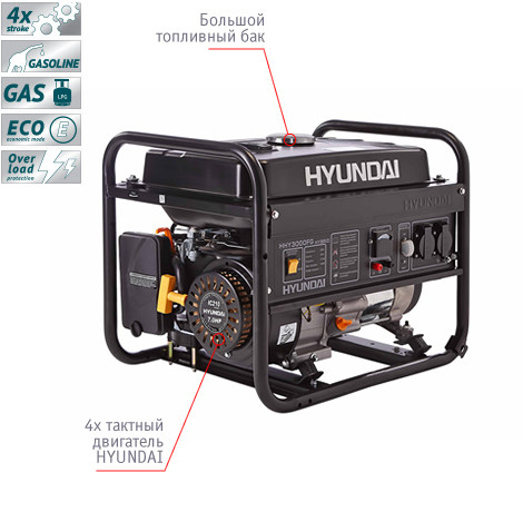 Генератор Hyundai HHY 3020 FG