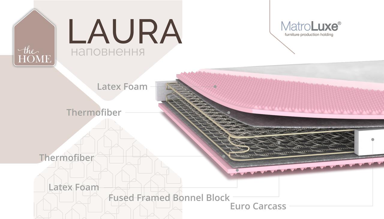 Матрас Лаура/ Laura home