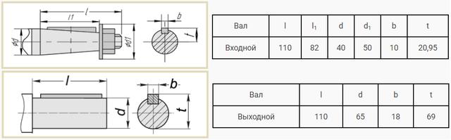 Приєднувальні розміри валів редуктора ВК-475 креслення