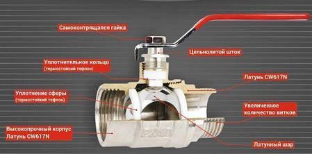 """Кран шаровый Solomon 160401 угловой с накидной гайкой для подключения газового котла ВВ 3/4"""" PN40, фото 2"""