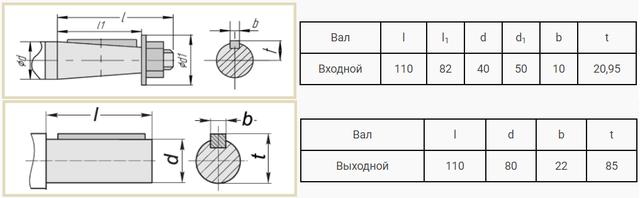 Присоединительные размеры валов редуктора ВК-550 чертеж