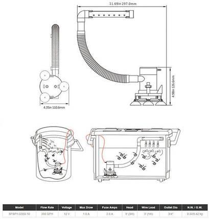 Аэратор-водопад для внутренней установки Seaflo для лодки, катера, судна, фото 2