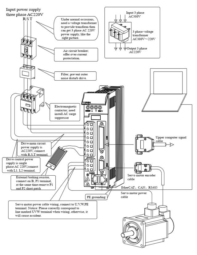 Комплектный сервопривод NIETZ 7500 Вт 1500 об/мин 48 Нм фланец 180 мм 380В