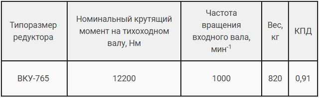 Технические характеристики редуктора ВКУ-765 картинка