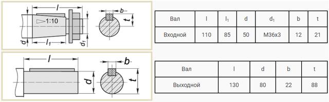 Присоединительные размеры валов редуктора В-400 чертеж