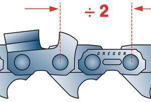 Как заказать цепь для бензопилы и не ошибится в размере?