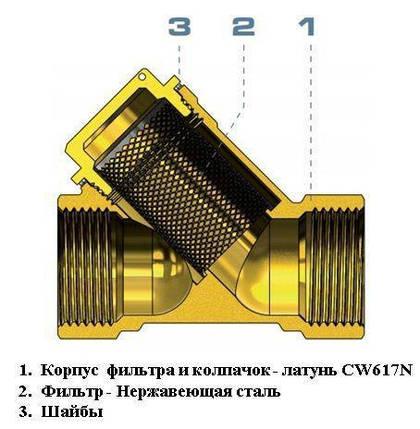 """Фильтр грубой очистки SOLOMON 8010 SUPER  угловой   1""""  усиленный, фото 2"""