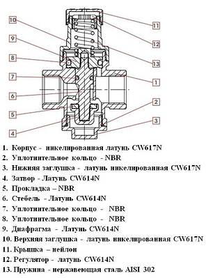 """Редуктор ITAP 360 малый 1/2"""", фото 2"""