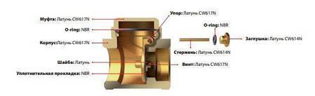 """Клапан обратного хода воды ITAP ROMA 130 хлопушка 3"""", фото 2"""