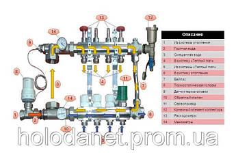 Коллектор Fado в полном сборе на 5 выходов со смесительной группой, термоголовкой Fado, расходомерами.