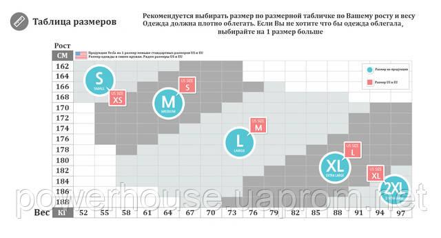 Таблица для выбора размера рашгарда