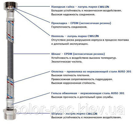 """Шланги для змішувачів Solomon HY6201 A М8х1/2"""" 0,6 м LONG-штуцер 70мм ПАРИ в блістері SH2006, фото 2"""