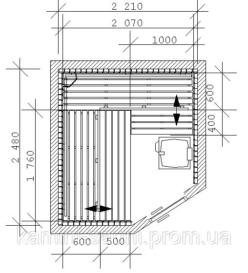 Смета на строительство сауны