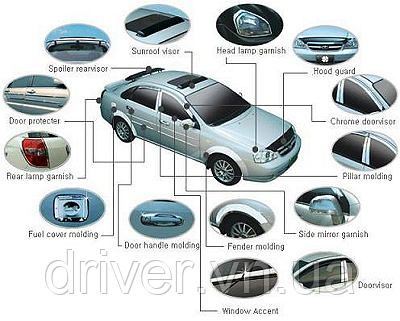 Hyundai Accent 2006-2010 Окантовка фар 2шт