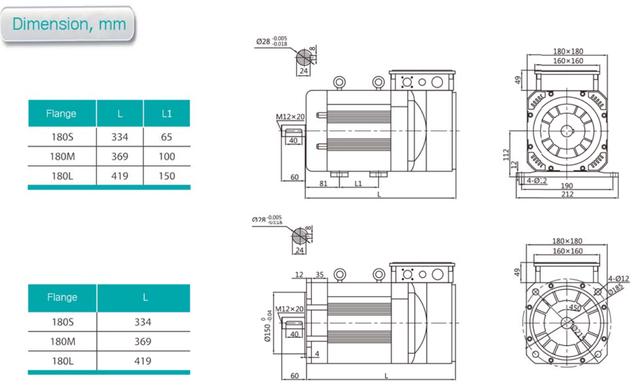 Комплектный сервопривод NZ8400D-2,2-1000-180М 2,2 кВт 1000 об/мин 21 Нм фланец 180 мм