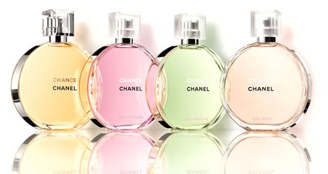 Женские духи Шанель