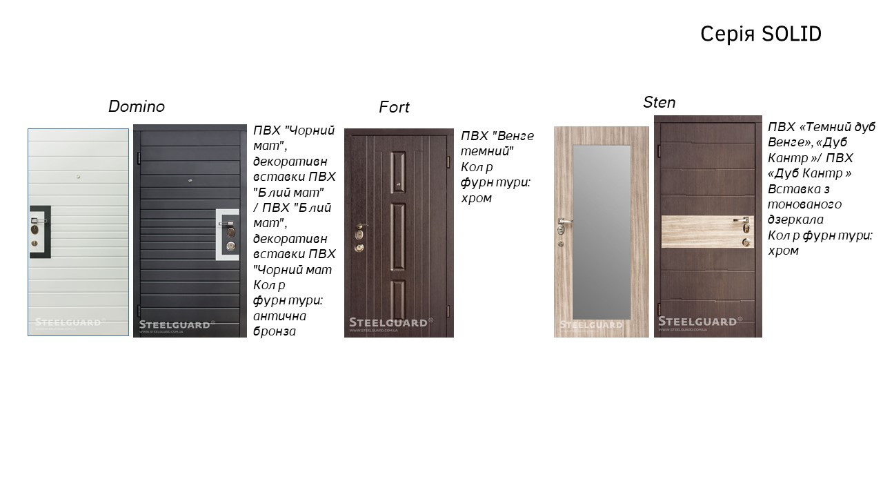 Двері вхідні, Серія SOLID
