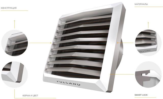 Конструкция тепловентилятора