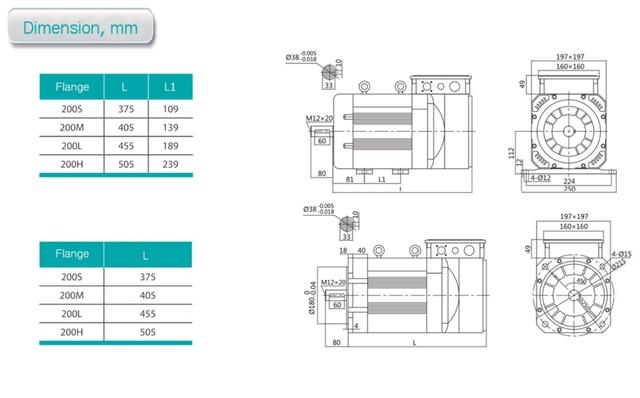 Комплектный сервопривод NZ8400D-4-1500-200S 4,0 кВт 1500 об/мин 25,5 Нм фланец 200 мм