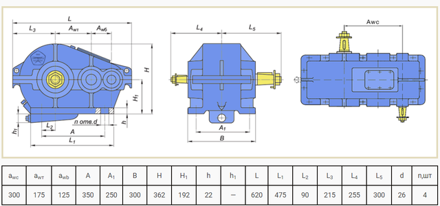 Габаритные размеры редуктора Ц2-300 чертеж