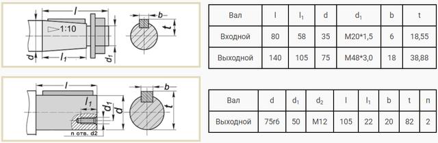 Присоединительные размеры валов редуктора Ц2-300 чертеж