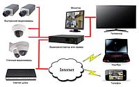 Бюджетная система видеонаблюдения на 16 камер, фото 1