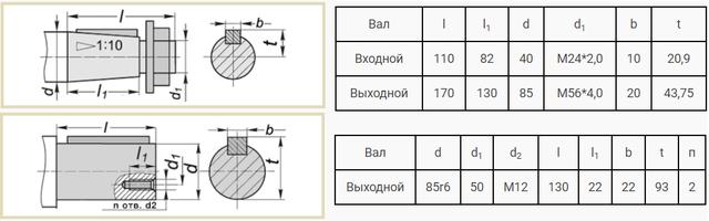 Приєднувальні розміри валів редуктора Ц2-350 креслення