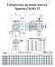 Поверхностный насос Speroni CS 32-250 В, фото 2