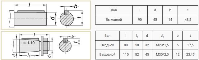 Присоединительные размеры валов редуктора Ч-100 чертеж