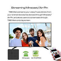 Приставка Android TV Box SMART TV T96X 1gb\8gb S905W