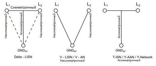 Топология эквивалентов сети
