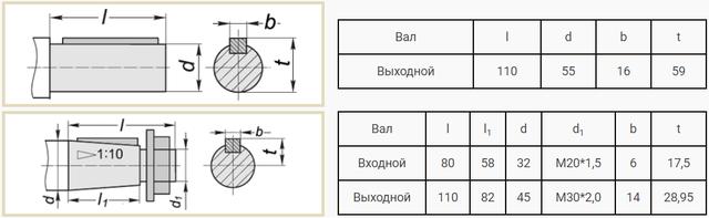 Присоединительные размеры валов редуктора Ч-125 чертеж