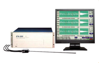 Компоновка системы, включающей в себя управляющую схему анемометра, датчик и программное обеспечение