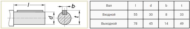 Приєднувальні розміри валів редуктора РЧН-120 та РЧП-120 креслення