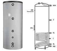 Бойлер непрямого нагрева Meibes EBS-PU 120(серебряный)